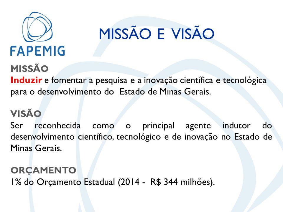 MISSÃO Induzir e fomentar a pesquisa e a inovação científica e tecnológica para o desenvolvimento do Estado de Minas Gerais.