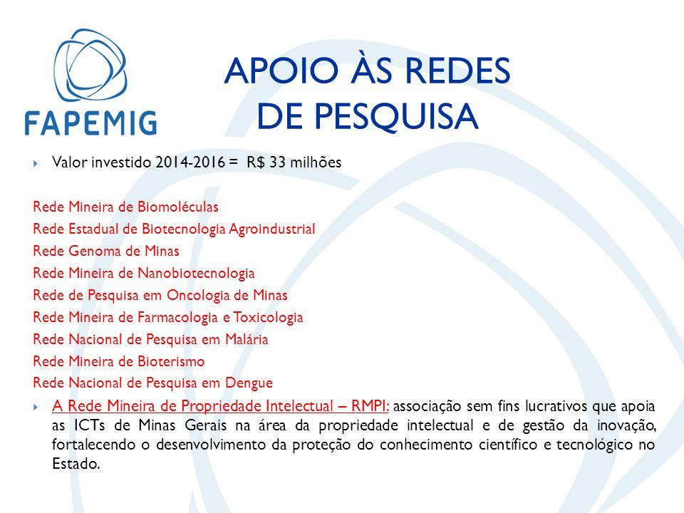  Valor investido 2014-2016 = R$ 33 milhões Rede Mineira de Biomoléculas Rede Estadual de Biotecnologia Agroindustrial Rede Genoma de Minas Rede Mineira de Nanobiotecnologia Rede de Pesquisa em Oncologia de Minas Rede Mineira de Farmacologia e Toxicologia Rede Nacional de Pesquisa em Malária Rede Mineira de Bioterismo Rede Nacional de Pesquisa em Dengue  A Rede Mineira de Propriedade Intelectual – RMPI: associação sem fins lucrativos que apoia as ICTs de Minas Gerais na área da propriedade intelectual e de gestão da inovação, fortalecendo o desenvolvimento da proteção do conhecimento científico e tecnológico no Estado.