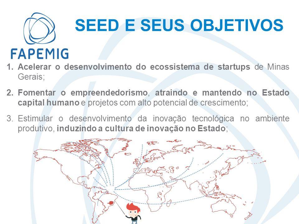 1.Acelerar o desenvolvimento do ecossistema de startups de Minas Gerais; 2.Fomentar o empreendedorismo, atraindo e mantendo no Estado capital humano e projetos com alto potencial de crescimento; 3.Estimular o desenvolvimento da inovação tecnológica no ambiente produtivo, induzindo a cultura de inovação no Estado; SEED E SEUS OBJETIVOS