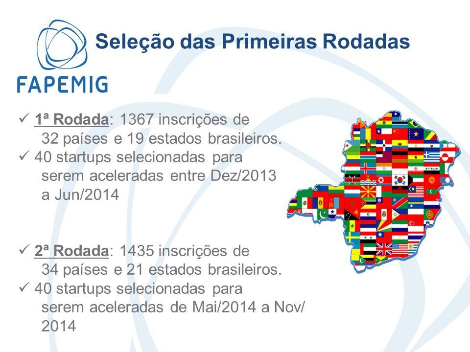 1ª Rodada: 1367 inscrições de 32 países e 19 estados brasileiros.