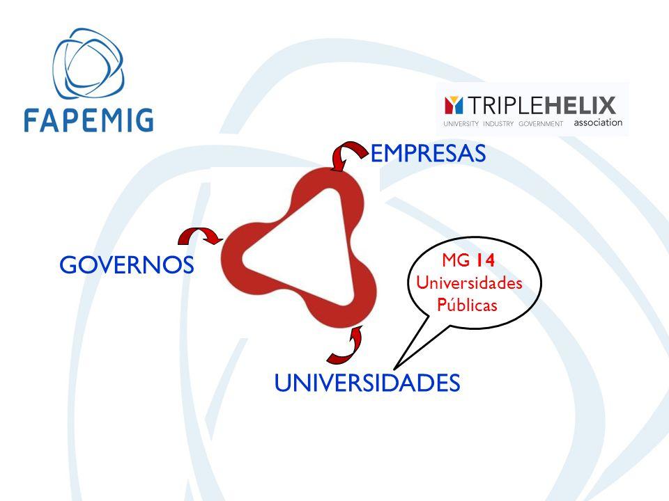 UNIVERSIDADES EMPRESAS GOVERNOS MG 14 Universidades Públicas