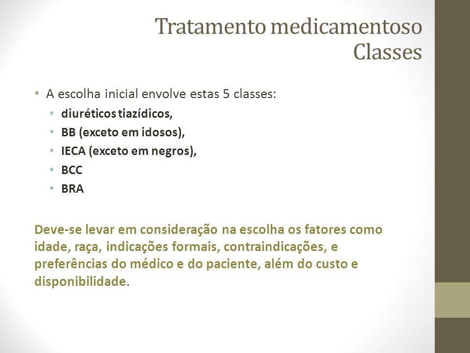 A escolha inicial envolve estas 5 classes: diuréticos tiazídicos, BB (exceto em idosos), IECA (exceto em negros), BCC BRA Deve-se levar em consideraçã