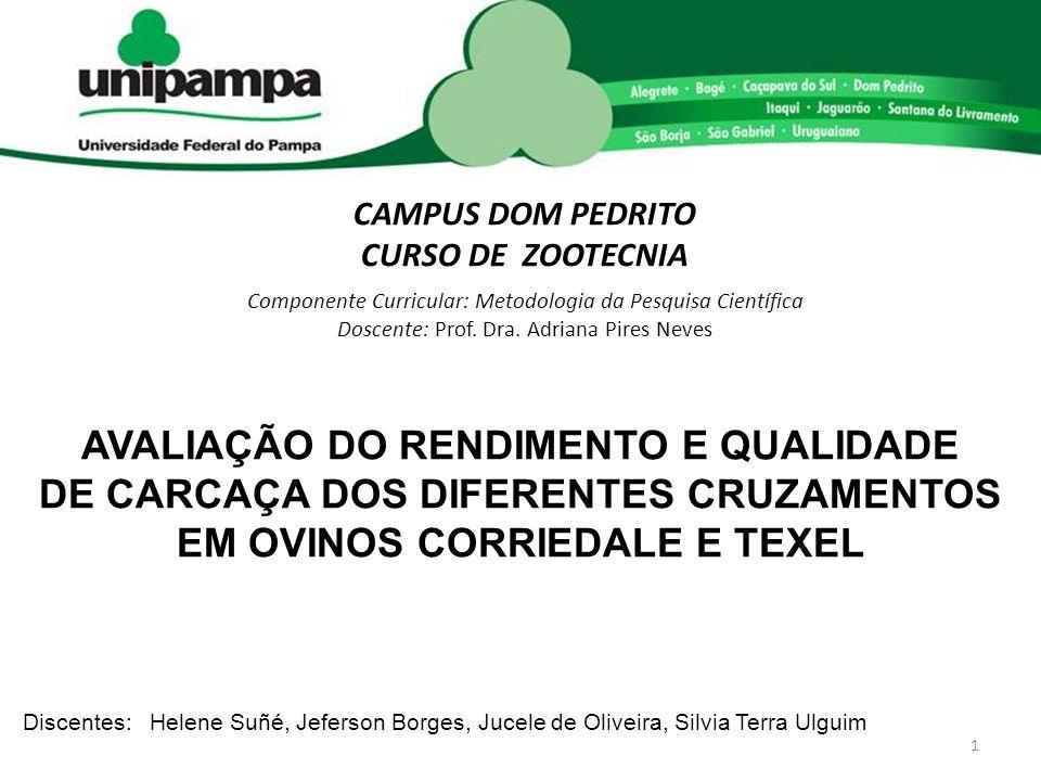 CAMPUS DOM PEDRITO CURSO DE ZOOTECNIA Componente Curricular: Metodologia da Pesquisa Científica Doscente: Prof.