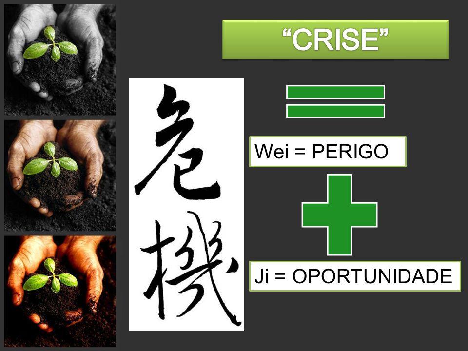 Wei = PERIGO Ji = OPORTUNIDADE