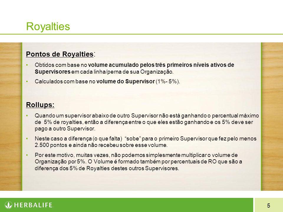 5 Royalties Pontos de Royalties : Obtidos com base no volume acumulado pelos três primeiros níveis ativos de Supervisores em cada linha/perna de sua O