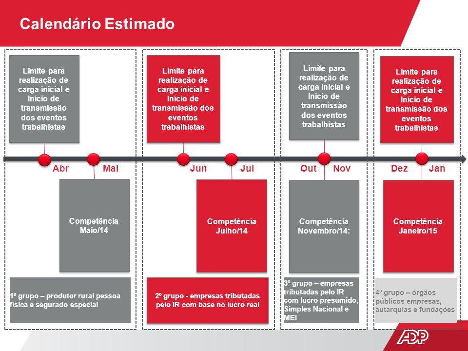 Calendário Estimado Limite para realização de carga inicial e Início de transmissão dos eventos trabalhistas Competência Maio/14 Abr Limite para reali