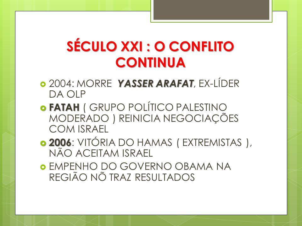 SÉCULO XXI : O CONFLITO CONTINUA YASSER ARAFAT  2004: MORRE YASSER ARAFAT, EX-LÍDER DA OLP  FATAH  FATAH ( GRUPO POLÍTICO PALESTINO MODERADO ) REIN