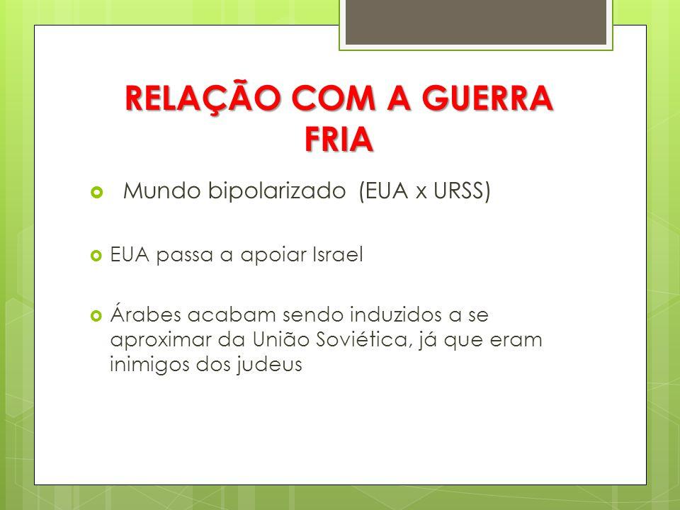 SÉCULO XXI : O CONFLITO CONTINUA YASSER ARAFAT  2004: MORRE YASSER ARAFAT, EX-LÍDER DA OLP  FATAH  FATAH ( GRUPO POLÍTICO PALESTINO MODERADO ) REINICIA NEGOCIAÇÕES COM ISRAEL  2006  2006 : VITÓRIA DO HAMAS ( EXTREMISTAS ), NÃO ACEITAM ISRAEL  EMPENHO DO GOVERNO OBAMA NA REGIÃO NÕ TRAZ RESULTADOS
