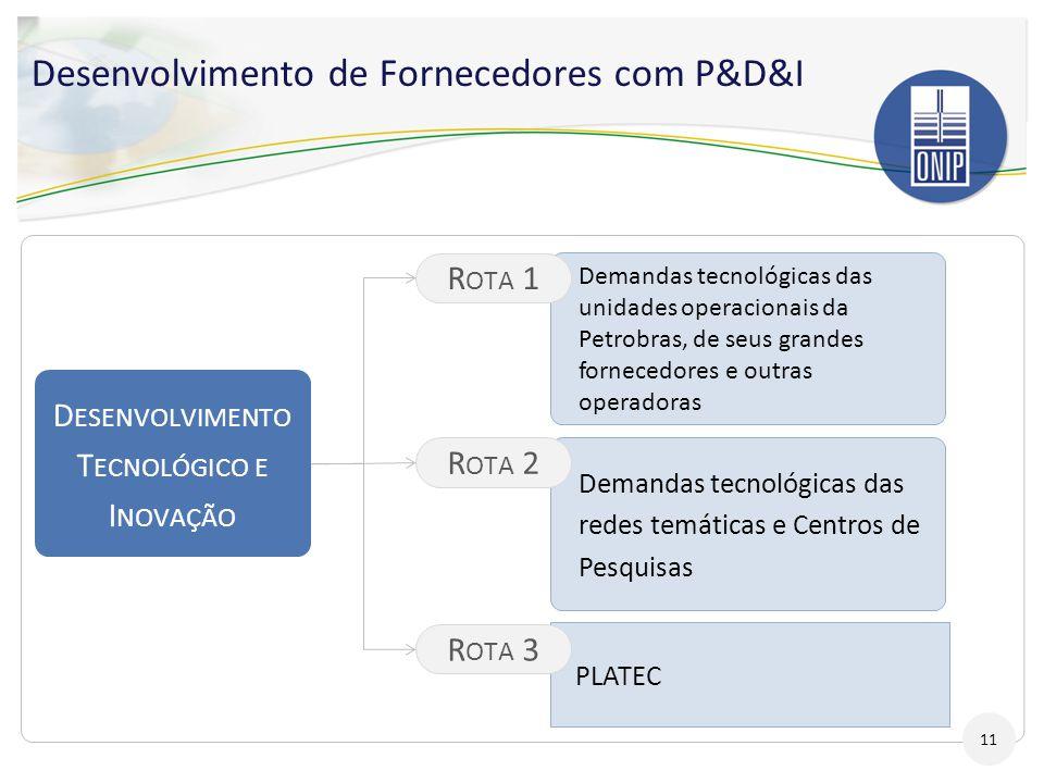 D ESENVOLVIMENTO T ECNOLÓGICO E I NOVAÇÃO Demandas tecnológicas das unidades operacionais da Petrobras, de seus grandes fornecedores e outras operador