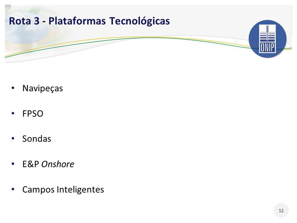 Rota 3 - Plataformas Tecnológicas Navipeças FPSO Sondas E&P Onshore Campos Inteligentes 12