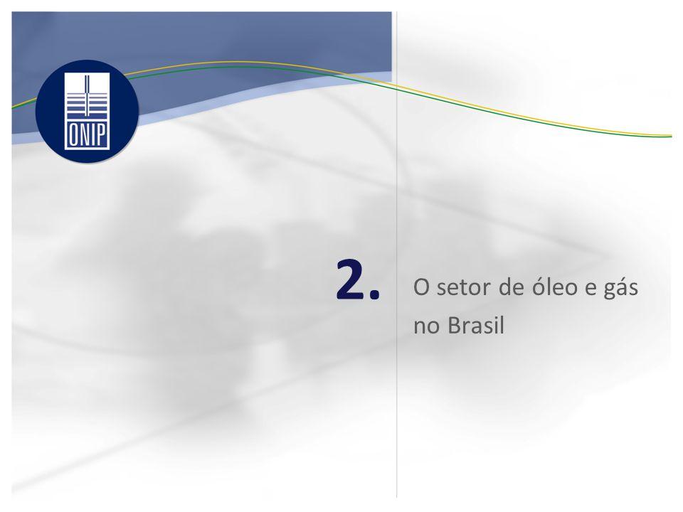 O setor de óleo e gás no Brasil 2.