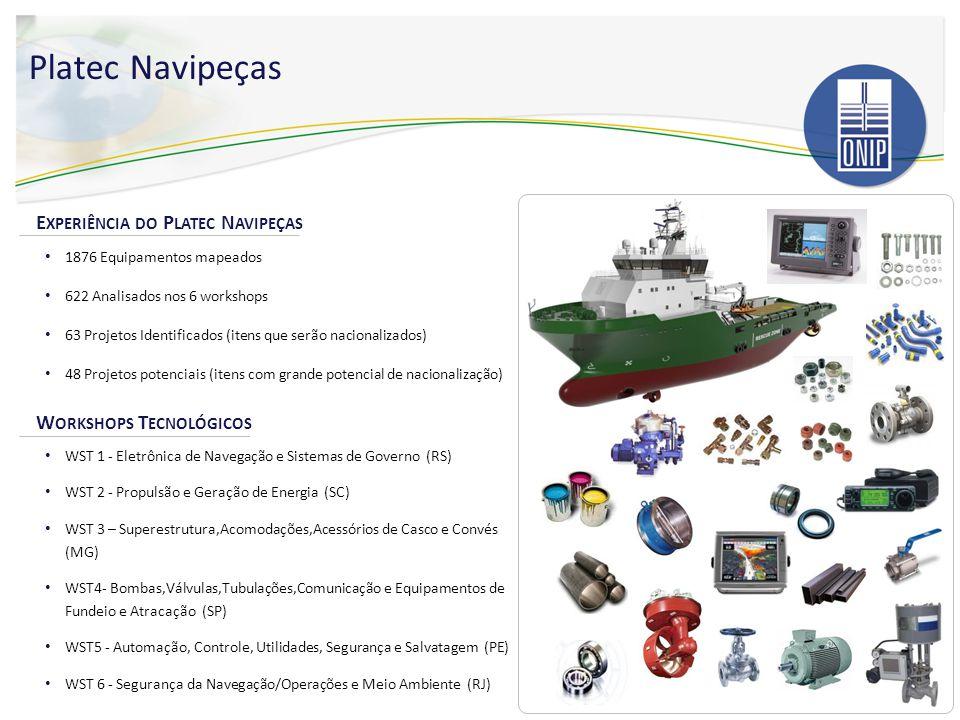 Platec Navipeças E XPERIÊNCIA DO P LATEC N AVIPEÇAS 1876 Equipamentos mapeados 622 Analisados nos 6 workshops 63 Projetos Identificados (itens que ser