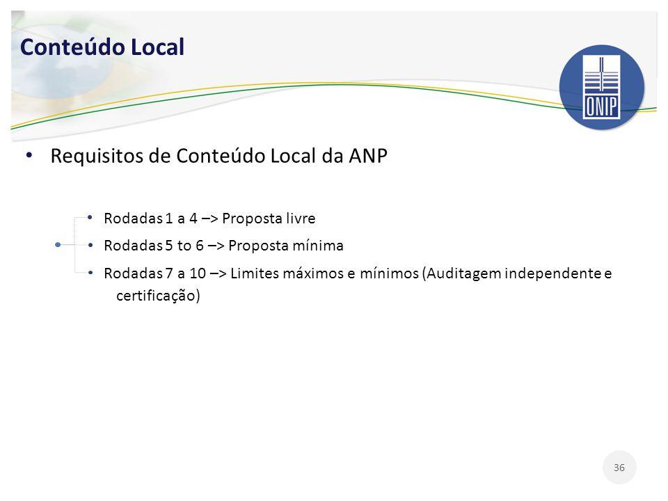 Conteúdo Local Requisitos de Conteúdo Local da ANP Rodadas 1 a 4 –> Proposta livre Rodadas 5 to 6 –> Proposta mínima Rodadas 7 a 10 –> Limites máximos