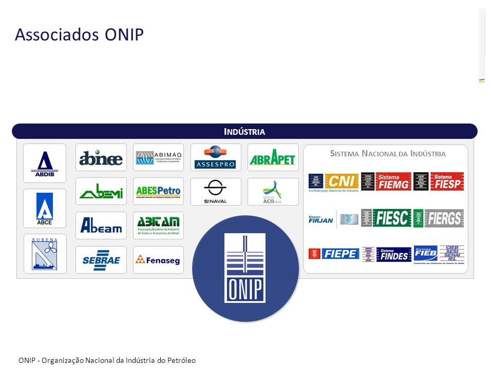 S ISTEMA N ACIONAL DA I NDÚSTRIA I NDÚSTRIA Associados ONIP ONIP - Organização Nacional da Indústria do Petróleo