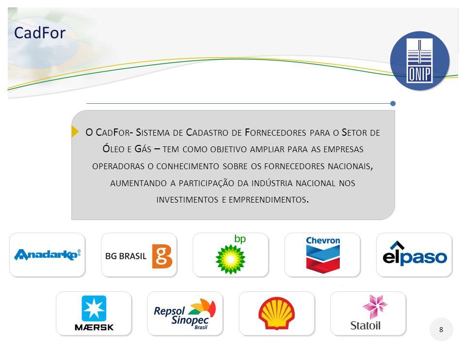 Investimentos Industriais e Infra-Estrutura 2011-2014 29 Total: R$ 990 bilhões Setor Petróleo: 38% Total: R$ 990 bilhões Setor Petróleo: 38% Fonte: BNDES.