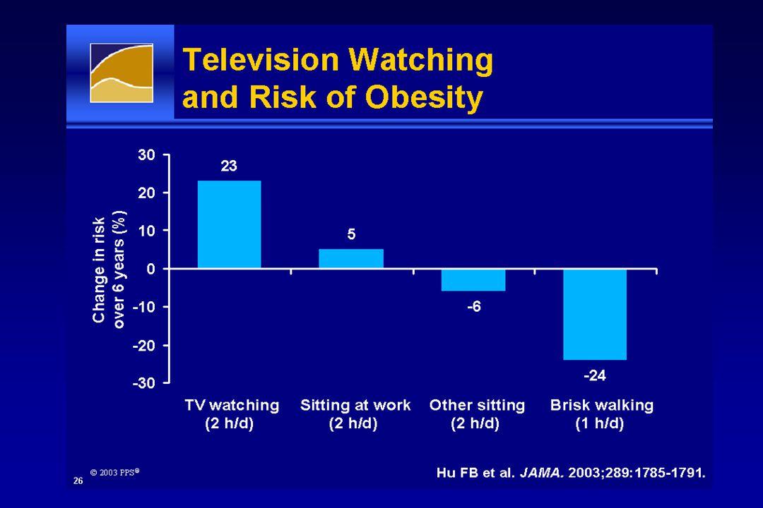 Actividade fisica-diabetes