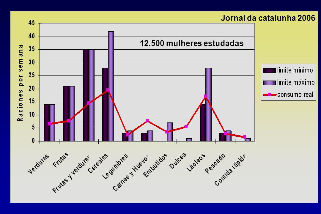 Jornal da catalunha 2006 12.500 mulheres estudadas