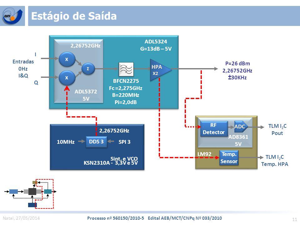 11 Natal, 27/05/2014 Processo nº 560150/2010-5 Edital AEB/MCT/CNPq Nº 033/2010 Estágio de Saída 2,26752GHz 10MHz SPI 3 DDS 3 Temp.