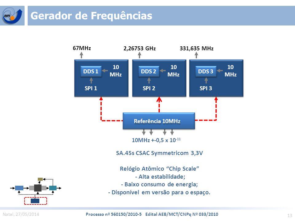 13 Natal, 27/05/2014 Processo nº 560150/2010-5 Edital AEB/MCT/CNPq Nº 033/2010 Gerador de Frequências SA.45s CSAC Symmetricom 3,3V Relógio Atômico Chip Scale - Alta estabilidade; - Baixo consumo de energia; - Disponível em versão para o espaço.
