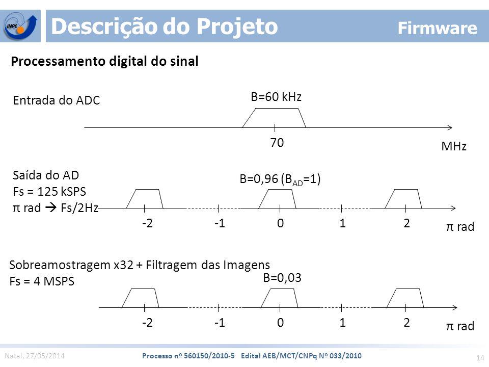 14 Natal, 27/05/2014 Processo nº 560150/2010-5 Edital AEB/MCT/CNPq Nº 033/2010 Descrição do Projeto Firmware Processamento digital do sinal 70 B=60 kHz MHz Entrada do ADC 0 B=0,96 (B AD =1) π rad Saída do AD Fs = 125 kSPS π rad  Fs/2Hz 1-22 0 B=0,03 π rad 1-22 Sobreamostragem x32 + Filtragem das Imagens Fs = 4 MSPS