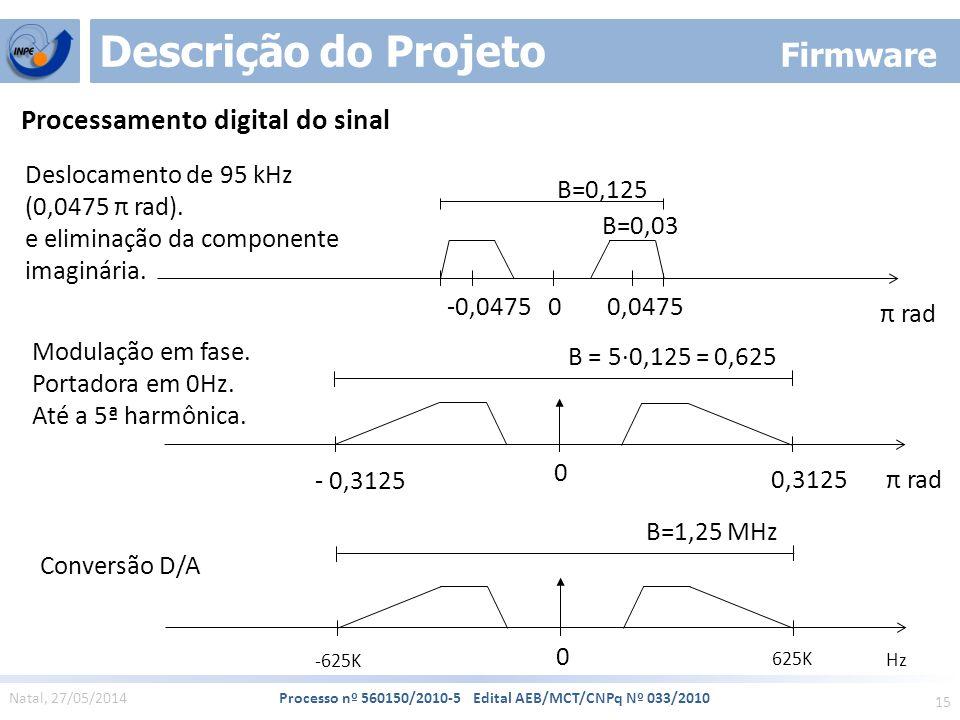 15 Natal, 27/05/2014 Processo nº 560150/2010-5 Edital AEB/MCT/CNPq Nº 033/2010 Descrição do Projeto Firmware Processamento digital do sinal 0 π rad Deslocamento de 95 kHz (0,0475 π rad).