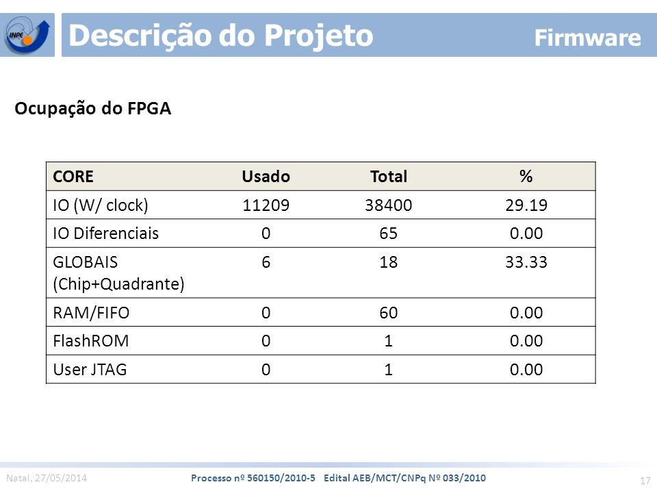 17 Natal, 27/05/2014 Processo nº 560150/2010-5 Edital AEB/MCT/CNPq Nº 033/2010 Descrição do Projeto Firmware Ocupação do FPGA COREUsadoTotal% IO (W/ clock)112093840029.19 IO Diferenciais0650.00 GLOBAIS (Chip+Quadrante) 61833.33 RAM/FIFO0600.00 FlashROM010.00 User JTAG010.00