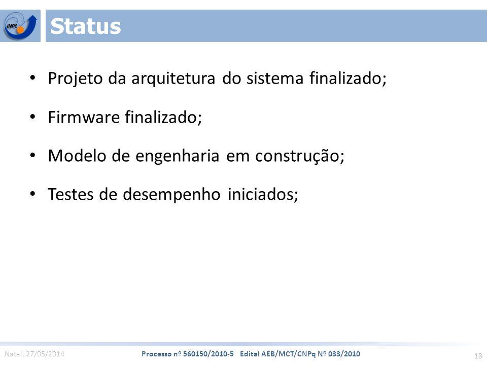 18 Natal, 27/05/2014 Processo nº 560150/2010-5 Edital AEB/MCT/CNPq Nº 033/2010 Status Projeto da arquitetura do sistema finalizado; Firmware finalizado; Modelo de engenharia em construção; Testes de desempenho iniciados;