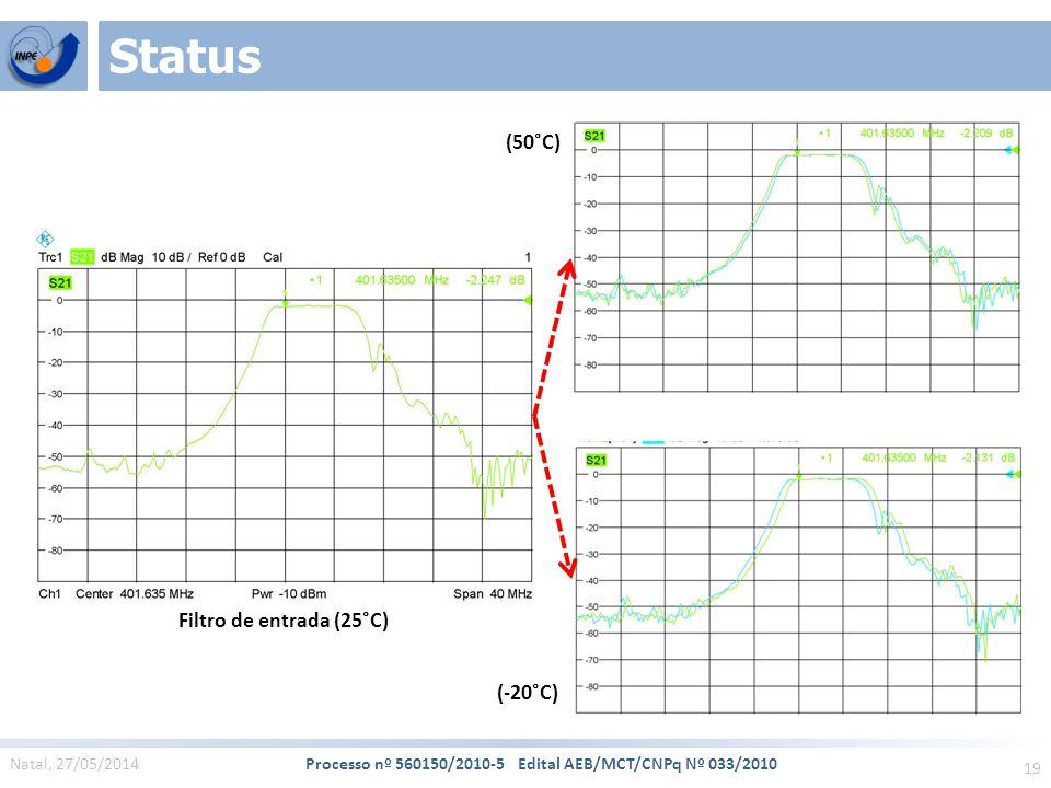 19 Natal, 27/05/2014 Processo nº 560150/2010-5 Edital AEB/MCT/CNPq Nº 033/2010 Status Filtro de entrada (25˚C) (50˚C) (-20˚C)