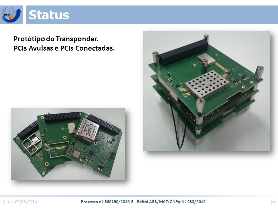 22 Natal, 27/05/2014 Processo nº 560150/2010-5 Edital AEB/MCT/CNPq Nº 033/2010 Status Protótipo do Transponder.
