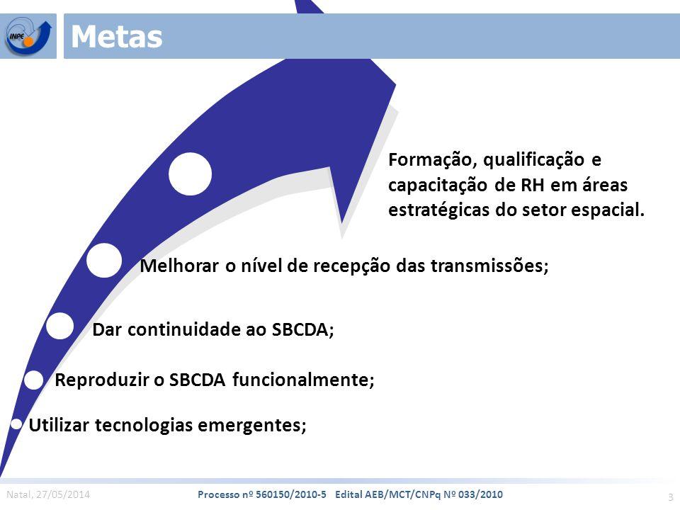 Utilizar tecnologias emergentes; Reproduzir o SBCDA funcionalmente; Dar continuidade ao SBCDA; 3 Melhorar o nível de recepção das transmissões; Natal, 27/05/2014 Processo nº 560150/2010-5 Edital AEB/MCT/CNPq Nº 033/2010 Formação, qualificação e capacitação de RH em áreas estratégicas do setor espacial.