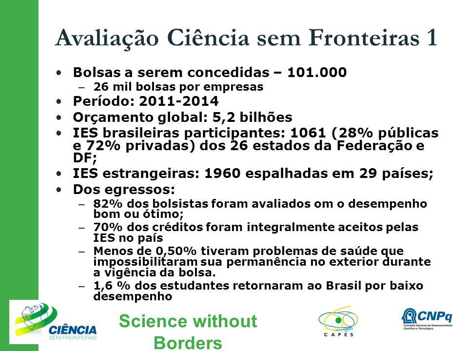 Science without Borders Avaliação Ciência sem Fronteiras 1 Bolsas a serem concedidas – 101.000 – 26 mil bolsas por empresas Período: 2011-2014 Orçamento global: 5,2 bilhões IES brasileiras participantes: 1061 (28% públicas e 72% privadas) dos 26 estados da Federação e DF; IES estrangeiras: 1960 espalhadas em 29 países; Dos egressos: – 82% dos bolsistas foram avaliados om o desempenho bom ou ótimo; – 70% dos créditos foram integralmente aceitos pelas IES no país – Menos de 0,50% tiveram problemas de saúde que impossibilitaram sua permanência no exterior durante a vigência da bolsa.