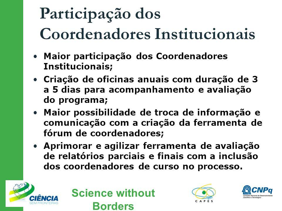 Science without Borders Participação dos Coordenadores Institucionais Maior participação dos Coordenadores Institucionais; Criação de oficinas anuais