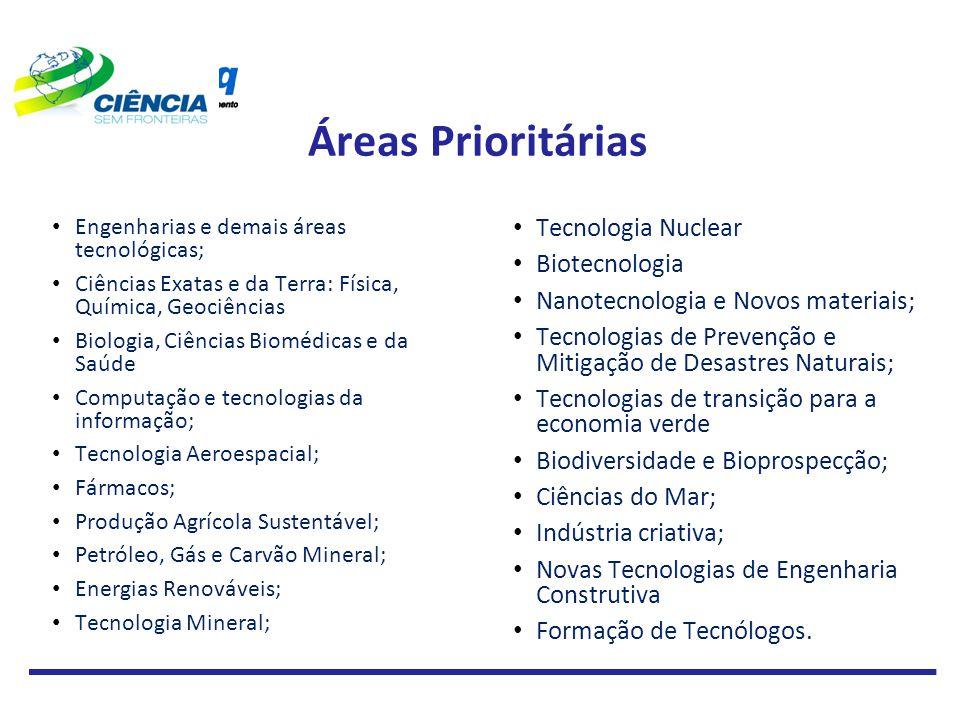 Áreas Prioritárias Engenharias e demais áreas tecnológicas; Ciências Exatas e da Terra: Física, Química, Geociências Biologia, Ciências Biomédicas e d
