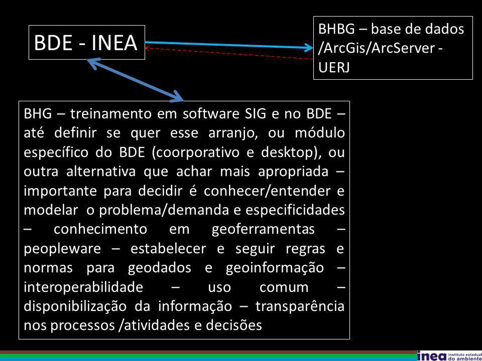 BDE - INEA BHBG – base de dados /ArcGis/ArcServer - UERJ BHG – treinamento em software SIG e no BDE – até definir se quer esse arranjo, ou módulo específico do BDE (coorporativo e desktop), ou outra alternativa que achar mais apropriada – importante para decidir é conhecer/entender e modelar o problema/demanda e especificidades – conhecimento em geoferramentas – peopleware – estabelecer e seguir regras e normas para geodados e geoinformação – interoperabilidade – uso comum – disponibilização da informação – transparência nos processos /atividades e decisões