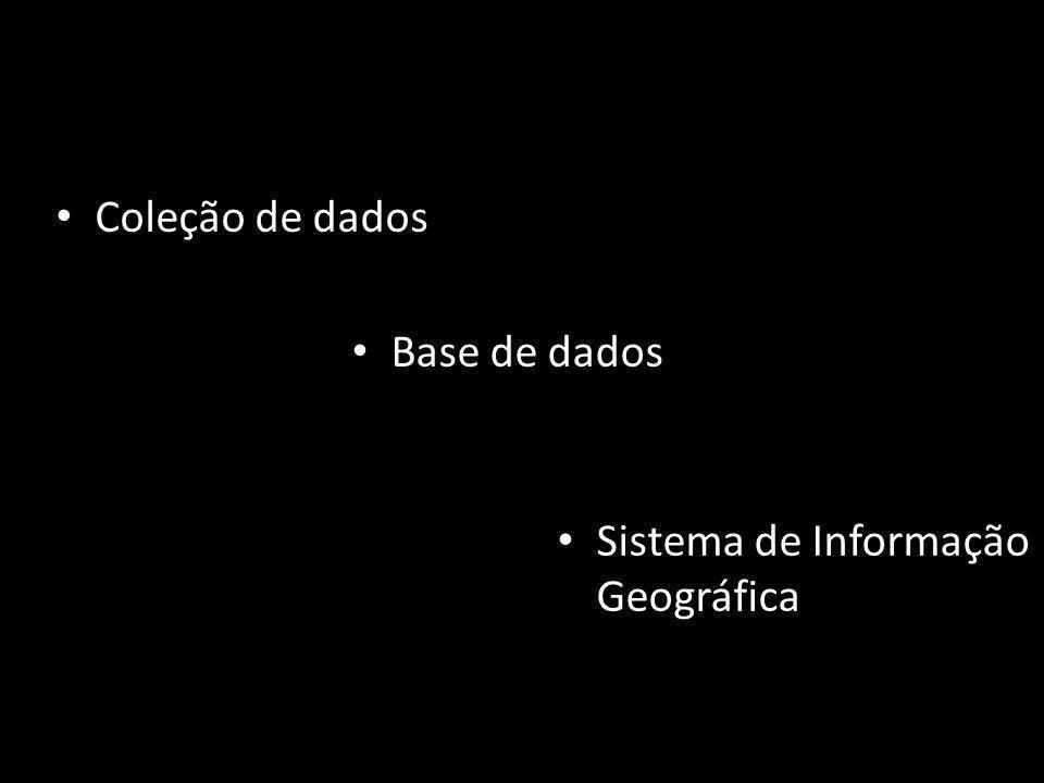 Coleção de dados Base de dados Sistema de Informação Geográfica
