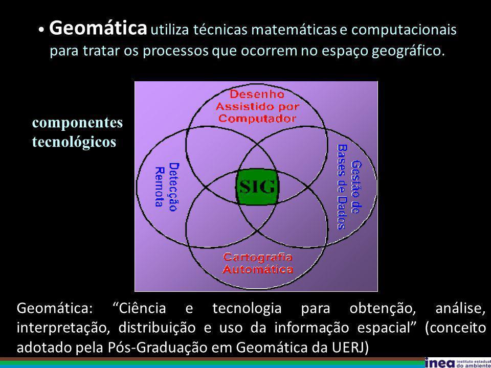 Geociências Informática GEOMÁTICA Geomática utiliza técnicas matemáticas e computacionais para tratar os processos que ocorrem no espaço geográfico.