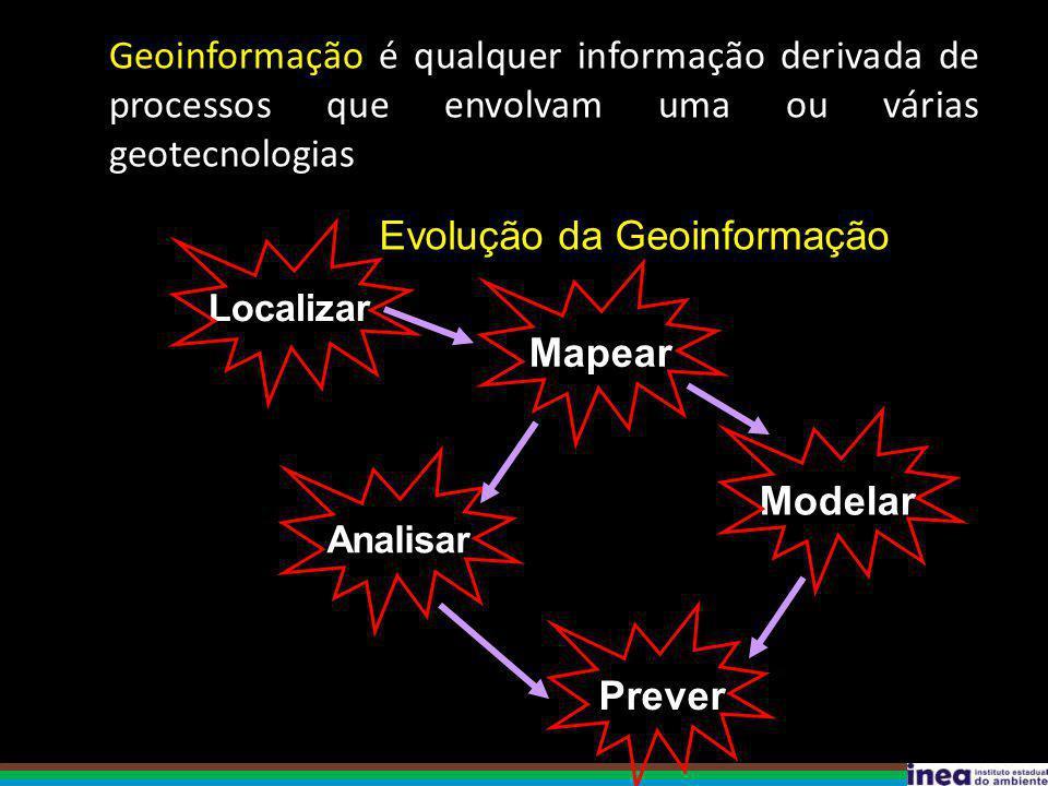 Prever Localizar Mapear Modelar Analisar Evolução da Geoinformação Geoinformação é qualquer informação derivada de processos que envolvam uma ou várias geotecnologias