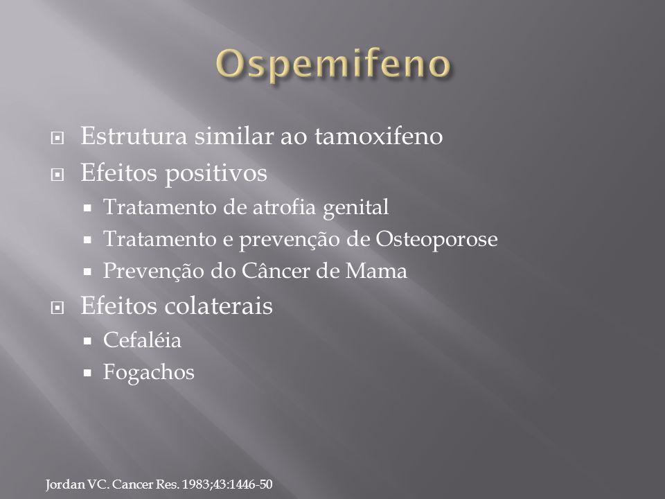  Estrutura similar ao tamoxifeno  Efeitos positivos  Tratamento de atrofia genital  Tratamento e prevenção de Osteoporose  Prevenção do Câncer de