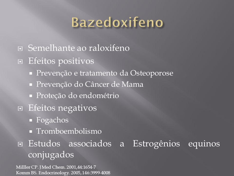  Semelhante ao raloxifeno  Efeitos positivos  Prevenção e tratamento da Osteoporose  Prevenção do Câncer de Mama  Proteção do endométrio  Efeito