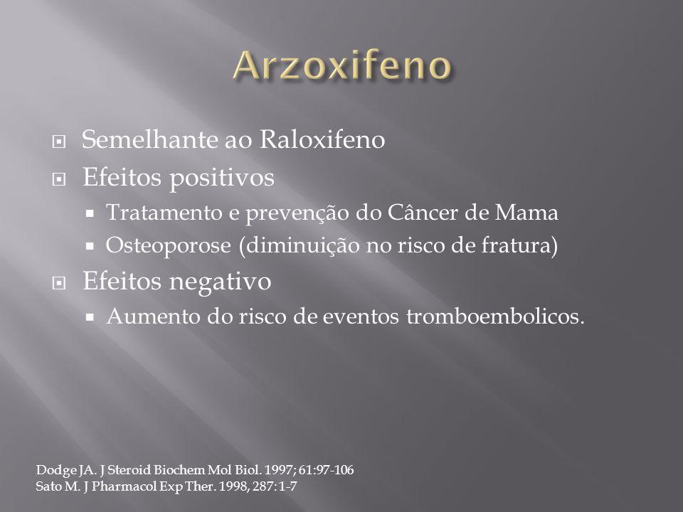 Semelhante ao Raloxifeno  Efeitos positivos  Tratamento e prevenção do Câncer de Mama  Osteoporose (diminuição no risco de fratura)  Efeitos neg