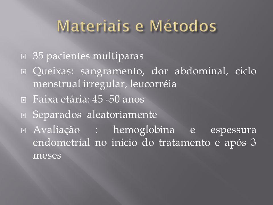  35 pacientes multiparas  Queixas: sangramento, dor abdominal, ciclo menstrual irregular, leucorréia  Faixa etária: 45 -50 anos  Separados aleator