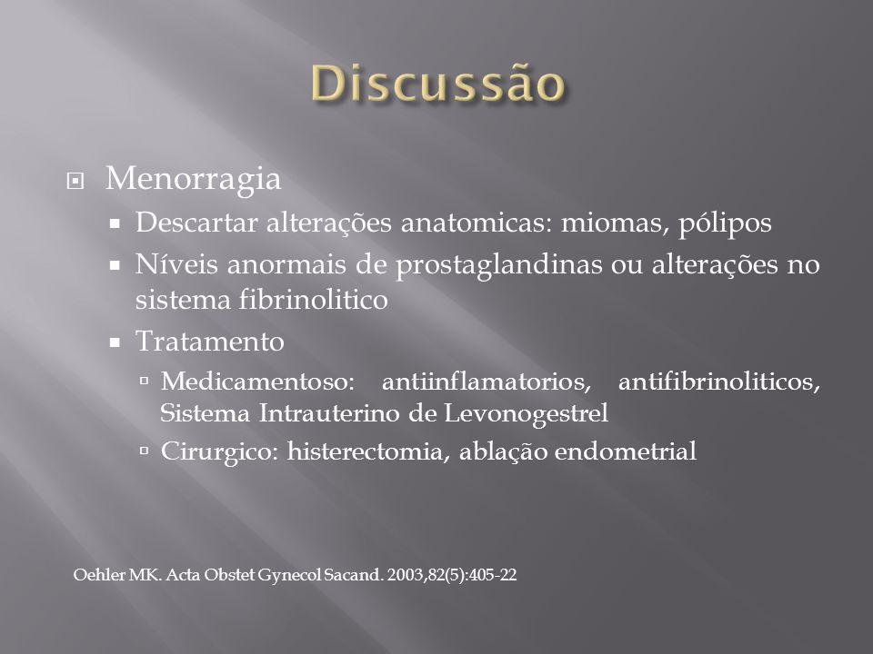  Menorragia  Descartar alterações anatomicas: miomas, pólipos  Níveis anormais de prostaglandinas ou alterações no sistema fibrinolitico  Tratamen