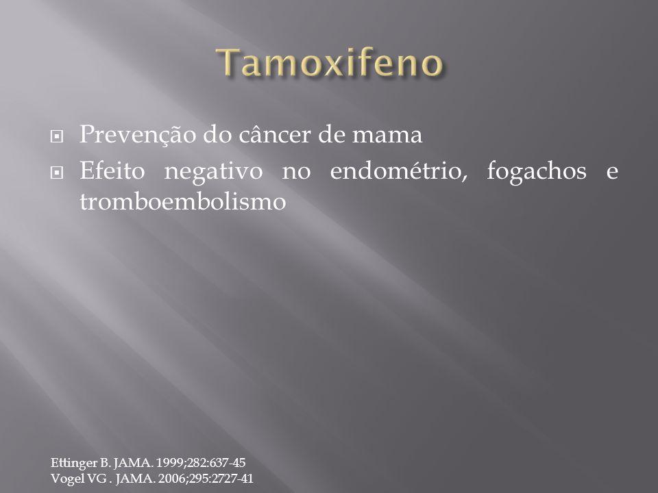  Prevenção do câncer de mama  Efeito negativo no endométrio, fogachos e tromboembolismo Ettinger B. JAMA. 1999;282:637-45 Vogel VG. JAMA. 2006;295:2