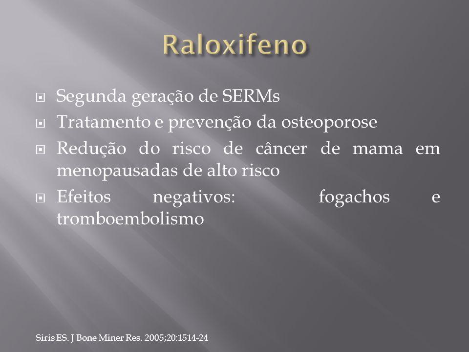 Segunda geração de SERMs  Tratamento e prevenção da osteoporose  Redução do risco de câncer de mama em menopausadas de alto risco  Efeitos negati