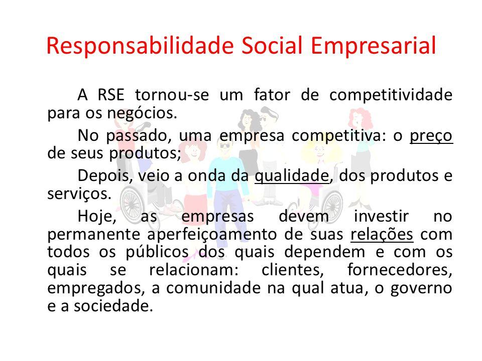 Responsabilidade Social Empresarial A RSE tornou-se um fator de competitividade para os negócios.