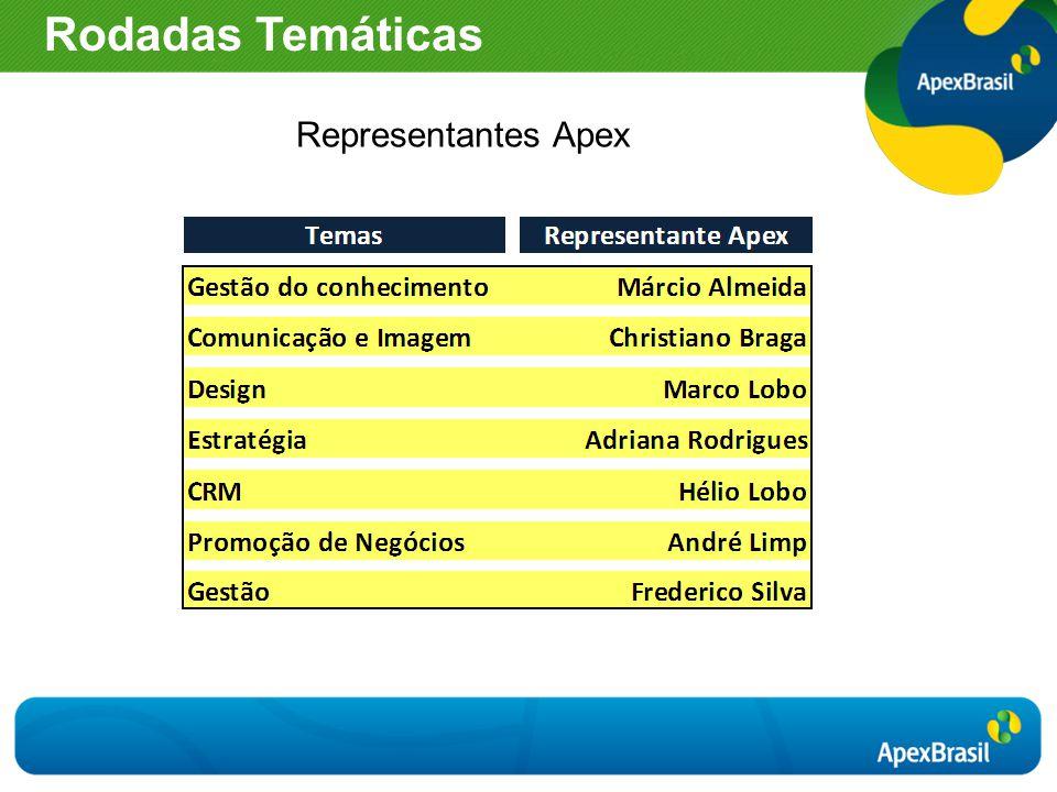 Representantes Apex