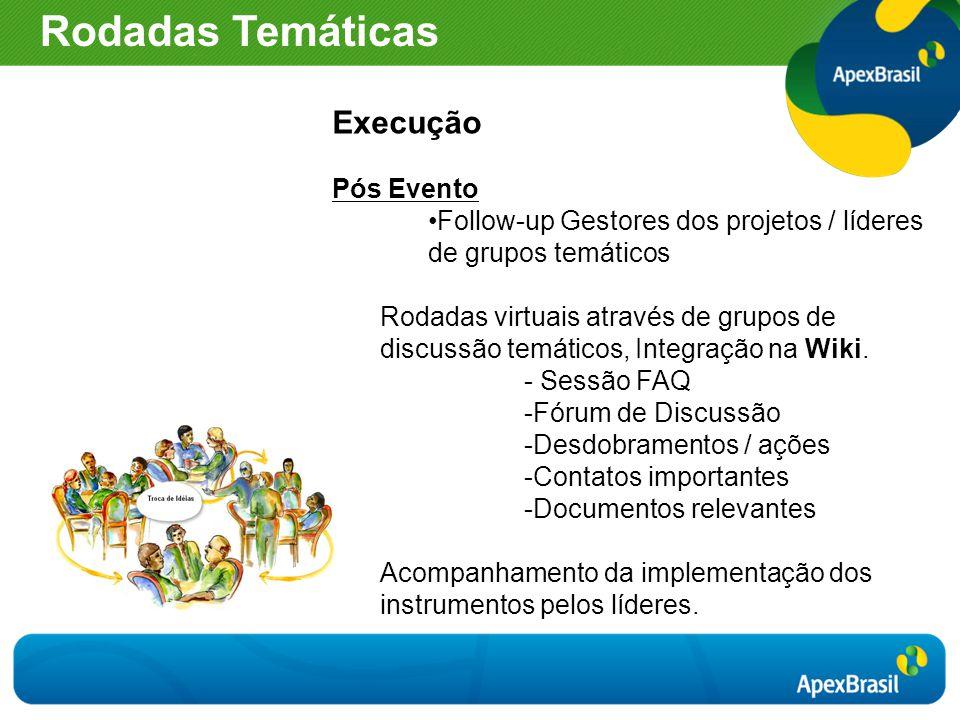 Execução Pós Evento Follow-up Gestores dos projetos / líderes de grupos temáticos Rodadas virtuais através de grupos de discussão temáticos, Integração na Wiki.