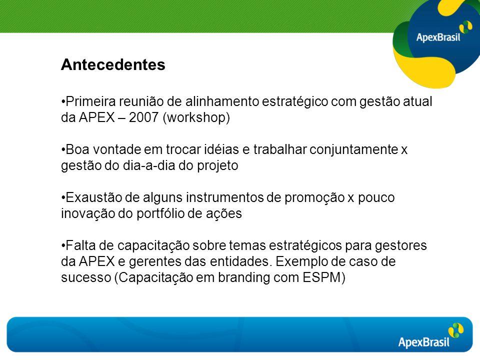 Antecedentes Primeira reunião de alinhamento estratégico com gestão atual da APEX – 2007 (workshop) Boa vontade em trocar idéias e trabalhar conjuntam