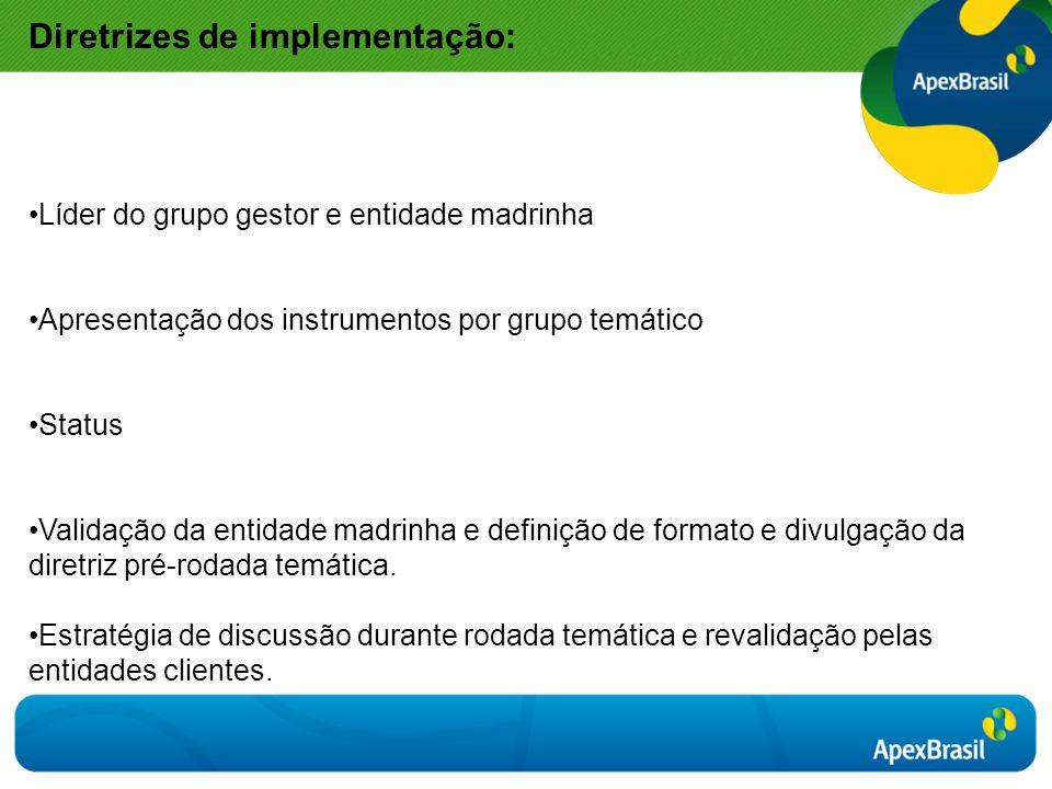 Diretrizes de implementação: Líder do grupo gestor e entidade madrinha Apresentação dos instrumentos por grupo temático Status Validação da entidade m