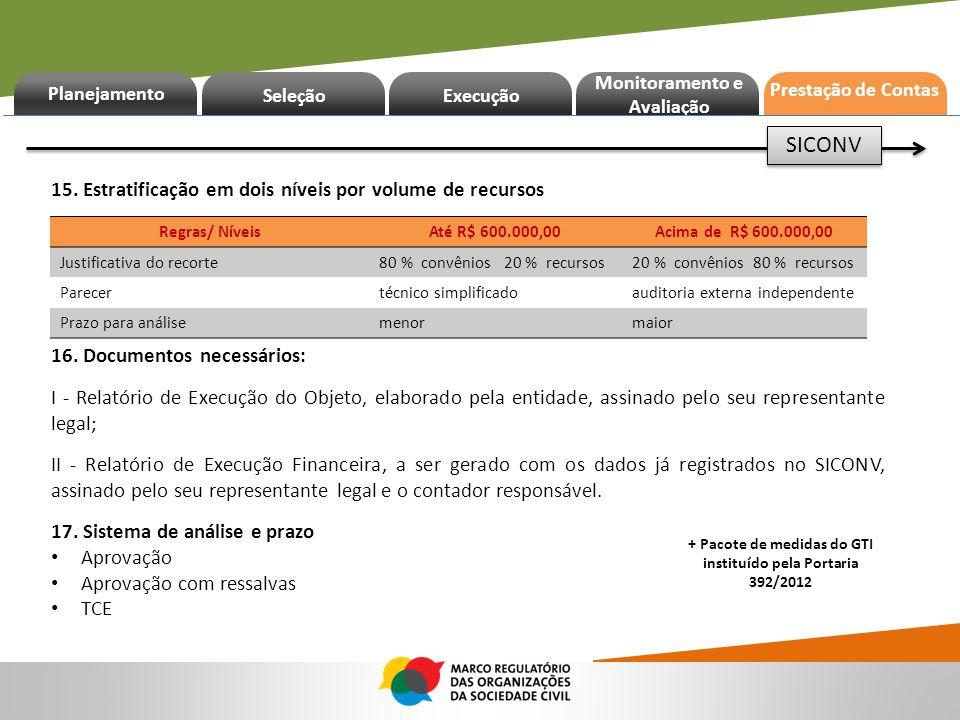 Planejamento Seleção Execução Prestação de Contas Monitoramento e Avaliação 15. Estratificação em dois níveis por volume de recursos 16. Documentos ne